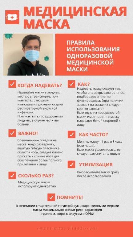 Правила использования одноразовой медицинской маски.