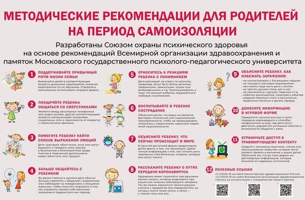 Метлдические рекомендации родителям на период самоизоляции